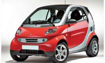 rent a car Crna Gora Smart ForTwo