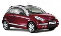 rent a car Crna Gora Citroen C3